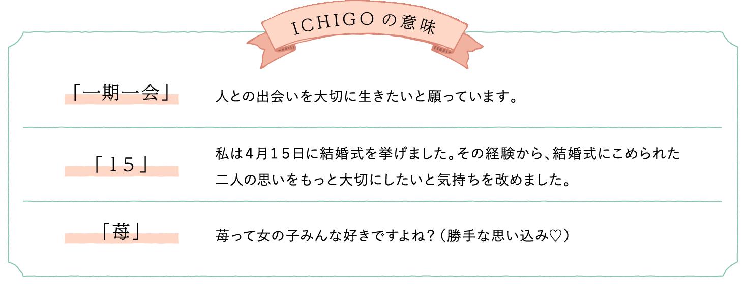ICHIGOの意味